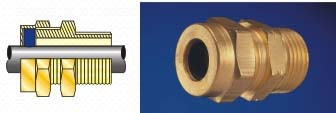 T.R.S. Cable Glands Brass Stuffing Glands for Unarmoured Cables  Cable Glands